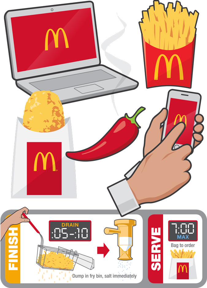 McDonald's_icons